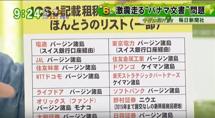 TOKYO MX「バラいろダンディ」で苫米地英人がパナマ文書問題をぶった切る!「電通・東電・JALの名前を出さないテレビ・新聞はメディア失格!」
