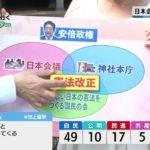 参院選直後に「憲法改正」を突如全面に出してくる大手メディアの不可解!選挙特番で日本会議まで特集!
