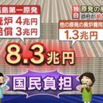 【激おこ】政府&東電が福島原発事故の廃炉・賠償費用8兆円以上を国民に負担させる計画!