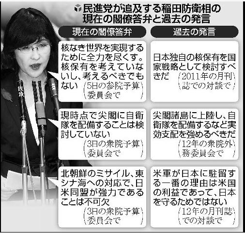 「日本独自の核保有を検討すべき」稲田防衛相の過去発言が次々追及される!