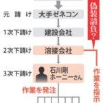【原発の闇】福島原発事故の汚染水対策で、外国人を違法に雇っていた疑いが浮上!適切な放射線教育も受けさせず!