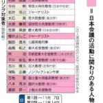 【気色悪い】天皇陛下の生前退位に関する有識者会議が日本会議だらけな件!安倍政権にベッタリ張り付くカルト宗教たち!