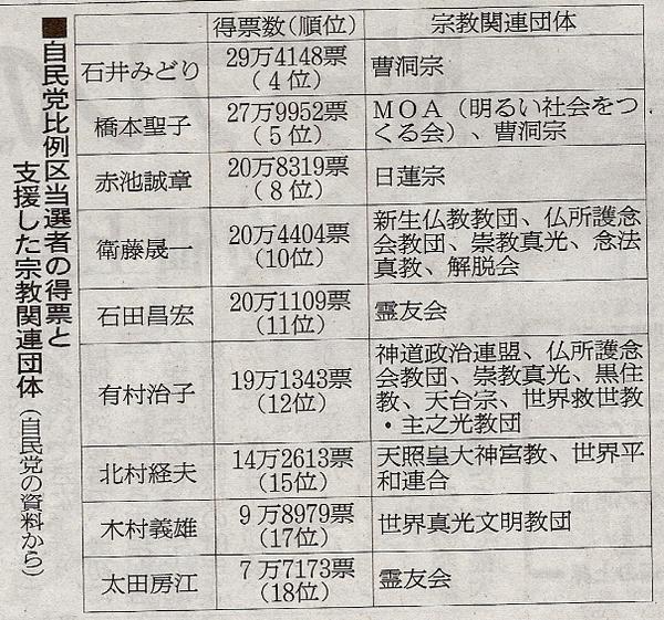 安倍晋三小学校疑惑、大手メディアはやはり詳しく報じず!読売は完全無視!マスコミがとにかく触れたくない日本会議とは何なのか?