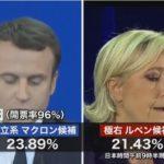 仏大統領選挙、マクロン氏とルペン氏が決選投票へ!ネットでは日本のフランス大使館での「大行列」が話題に!