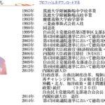自民党・後藤田正純議員が安倍政権の独裁体制に強い危機感!「(今の党執行部は)密告、引き締め、礼賛、おかしな管理をしている」