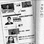 【新潮】山口敬之氏の「レイプ被害」を訴える詩織さんを中傷する資料を内閣調査室が配布!安倍政権が主導し、ネットでのセカンドレイプを促進!