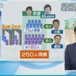 【マジで?】小池氏の希望の党、衆院選に250人規模の候補者を擁立か!?NEWS23星キャスターの情報