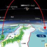 【扇動・洗脳】北朝鮮のミサイル、「襟裳岬2千キロの沖合に落下」の表現に疑問の声!「正しくは『カムチャッカの南東、日付変更線付近に落下』だろ」