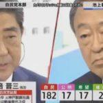 【これは酷い】池上彰氏が自民党の対応に激怒!選挙特番内で安倍総理への質問中に関係者が大音量で妨害し、最後は強制終了!