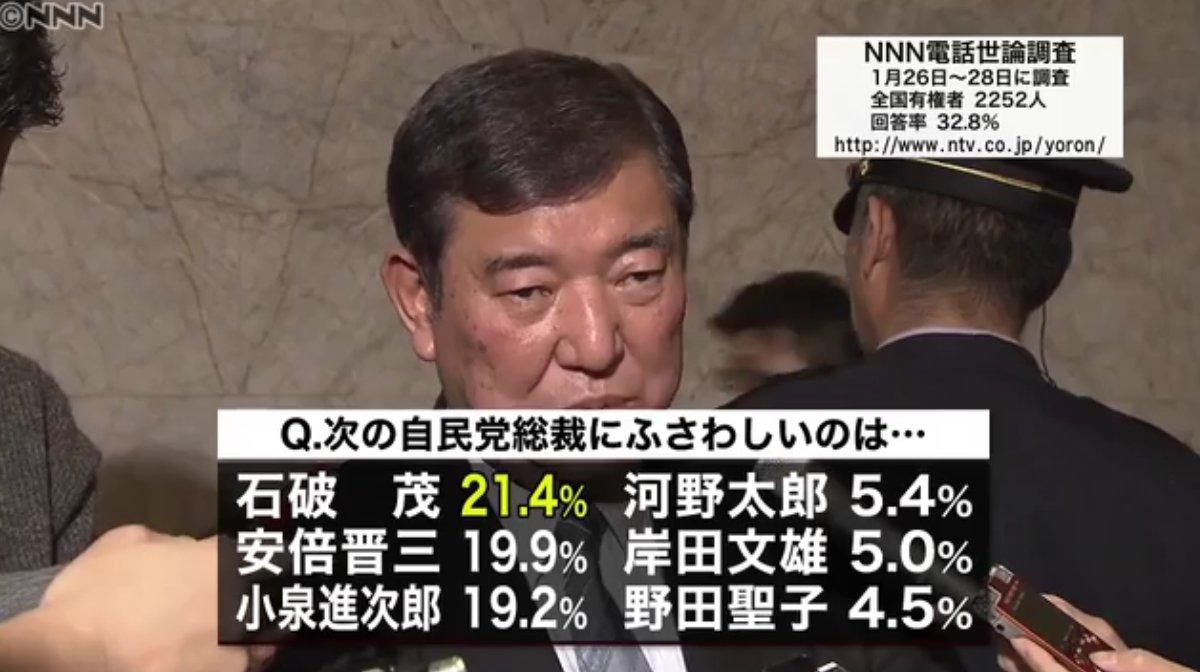 「次期自民総裁は誰がいい?」の世論調査、マスコミによって全然違う結果に!NNN→石破氏が21%でトップ、日経→安倍総理が35%でダントツ!