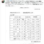 【朗報】佐川前国税庁長官の証人喚問、NHKでの生中継が決定!公式サイトの番組表にも掲載!