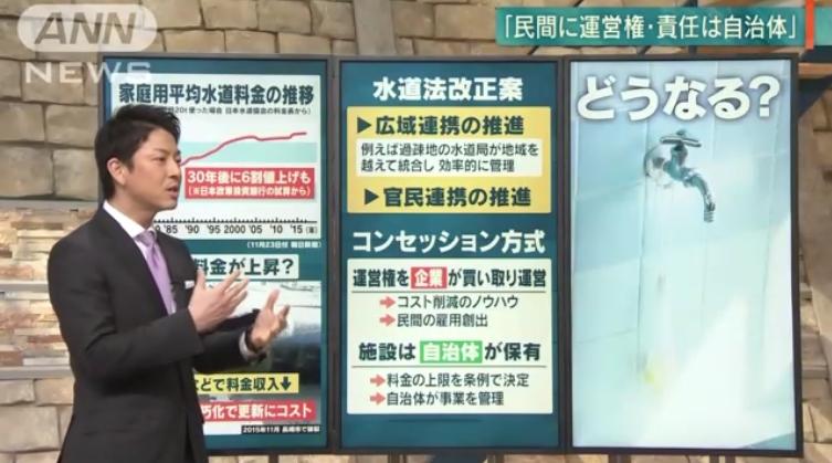 """報ステが強行採決寸前の「水道民営化」を報じるも、ネットで「遅すぎる」の声!日本国民の""""命の源""""すらも外資に売り渡そうとしている安倍政権!"""