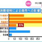 """【日本衰退】10%消費増税を前に、""""廃業""""を検討するお店が続出!「増税分を価格転嫁するのが難しい」「軽減税率の複雑さが大きな負担」"""