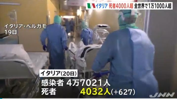 【異常事態】新型コロナ、イタリアで死者4000人超えに!たった1日で627人が死亡!スペインやイランも危機的状況に!謎や不可解な点が多すぎる「COVID19」