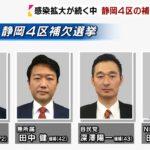 【酷い】静岡補選、N国が野党統一候補と同姓同名「田中健氏」を擁立!立花氏「票がどうカウントされるか見たい」…野党側は頭を抱え、自民側は「追い風だ」と喜び!