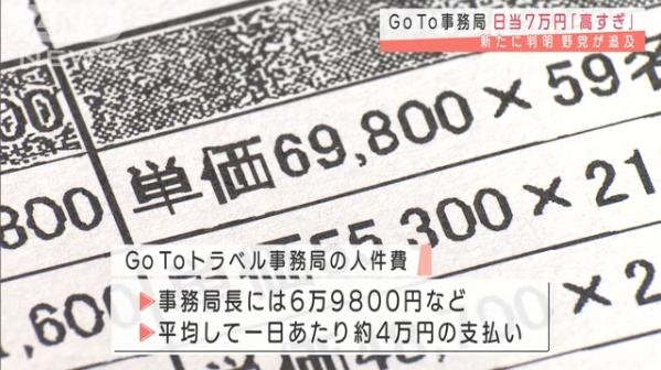 """【まさに""""強盗""""】GoToトラベルの事務職員の日当(大手旅行社員が出向)が「異常な高額」だったことが発覚!事務局長(64名)には6万9800円、部長級(213名)には5万5300円など!"""
