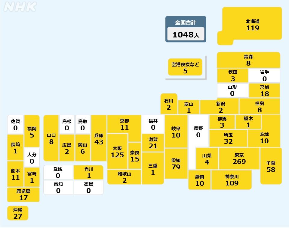 【ゆるねと通信】新型コロナの国内新規感染・8月21日以来の1000人超に!、流行語大賞に「アベノマスク」「総合的・俯瞰的」がノミネートされる!、バイデン氏・就任初日に「パリ協定再加入」を公約!早速グローバリズムを強力に推進へ!