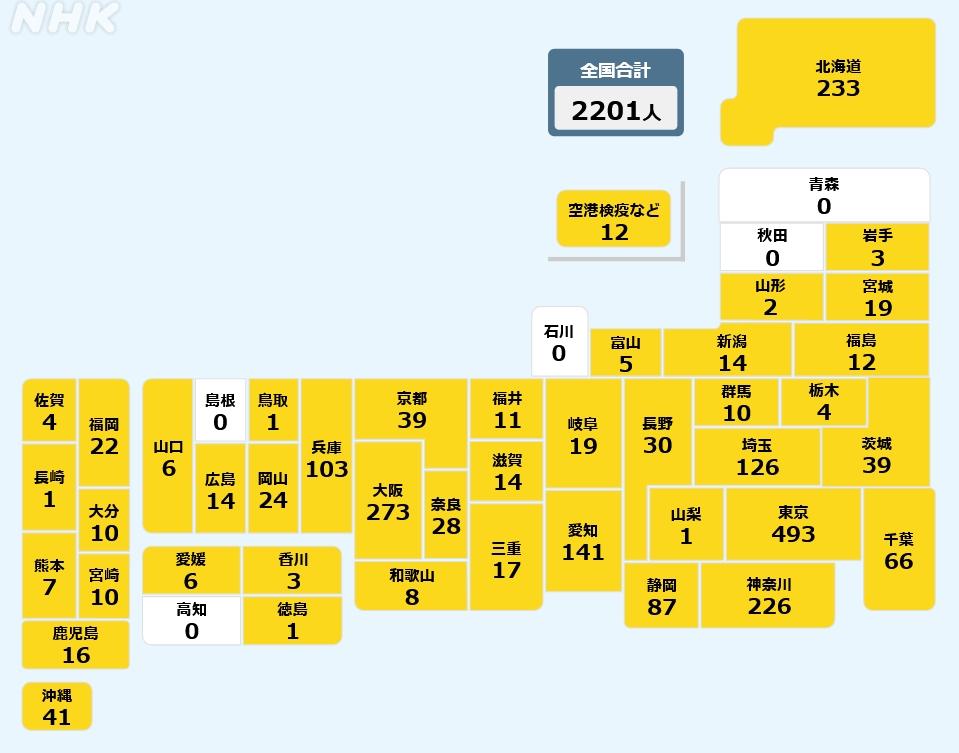 【ゆるねと通信】コロナ新規感染数「初の2000人超え」でも菅政権は「GoTo続行」!、日本医師会による「移動自粛して」の呼びかけに菅政権が否定!、ゲーム大手カプコンが大規模なサイバー攻撃被害!