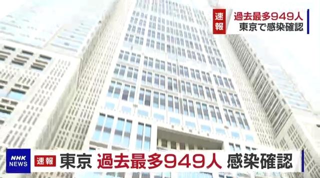 【やっぱり】海外発の「変異コロナ」がすでに日本に本格侵入!発覚しているだけで5例!東京の新規感染数は「900人台」に突入し、医療体制がますます危機的状況に!