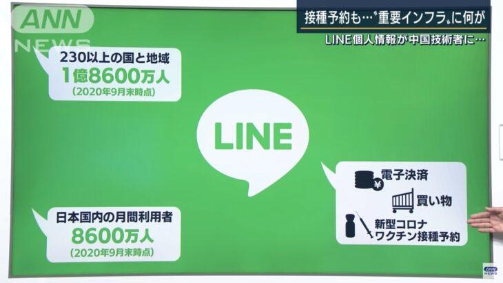 【なぜ今更】LINEが中国からの個人情報へのアクセスを遮断!「LINE Pay」では加盟店の企業情報や口座番号も韓国内のサーバーに保管!加藤長官「極めて重要な問題だ」