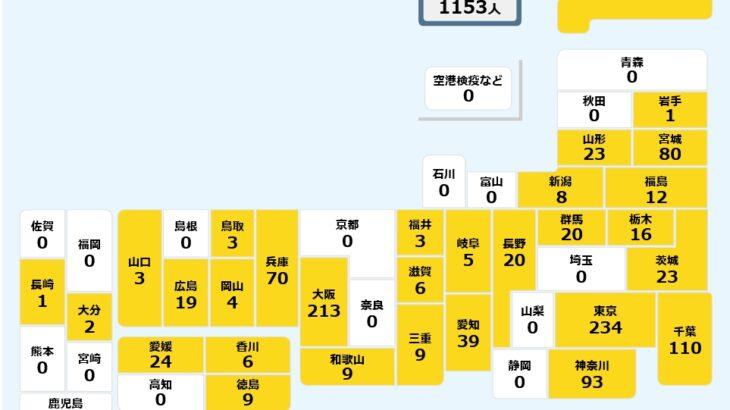 緊急事態宣言解除したばかりなのに、もう「第4波」が襲来!→国民に対して「強力な自粛要請」を発する一方で、(1%の金儲けのための)「東京五輪」だけは自粛せずに強行へ!