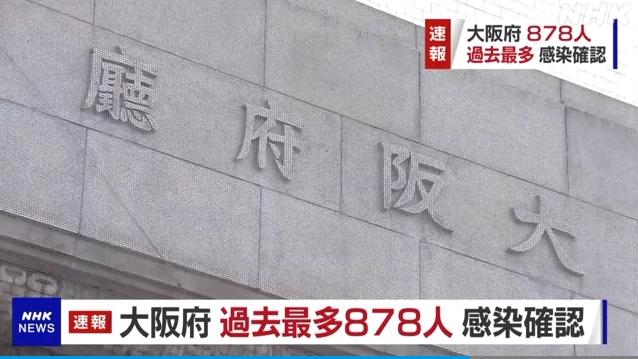【酷い】大阪府のコロナ感染が878人で2日連続で過去最多更新!緊急事態宣言を解除した途端にコロナ感染大爆発の「最悪のチグハグぶり」に!