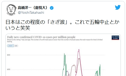 高橋洋一内閣官房参与が「反五輪なら見なければいいだけ。選手や他人を巻き込むな」「日本の感染はこの程度のさざ波」などと放言連発→過去の窃盗事件も蒸し返され大炎上に!