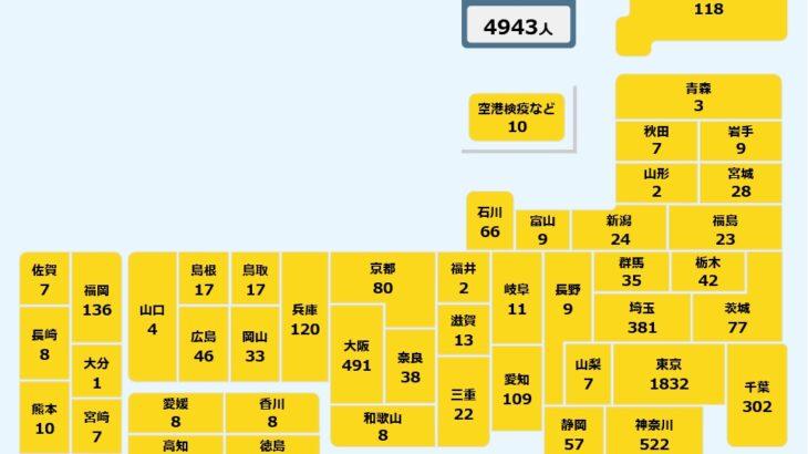 東京の新規コロナ感染数が1832人に激増!五輪開催中に過去最大級の感染爆発の恐れ!丸川五輪相「もう選手が来ちゃったから、五輪中止は無理」!