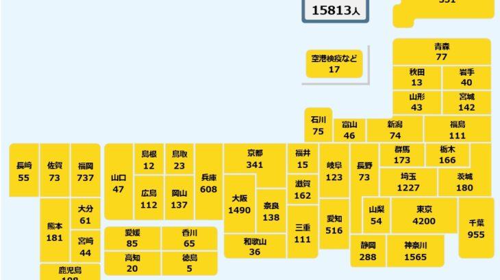【完全崩壊】全国の新規コロナ感染数が過去最悪の1万5812人に!政府は自宅療養中に死亡した人数を把握せず!東京では全ての救急車が出動!